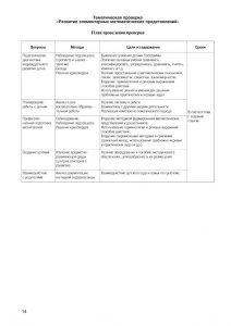 Организация и проведение тематического контроля в ДОУ 18
